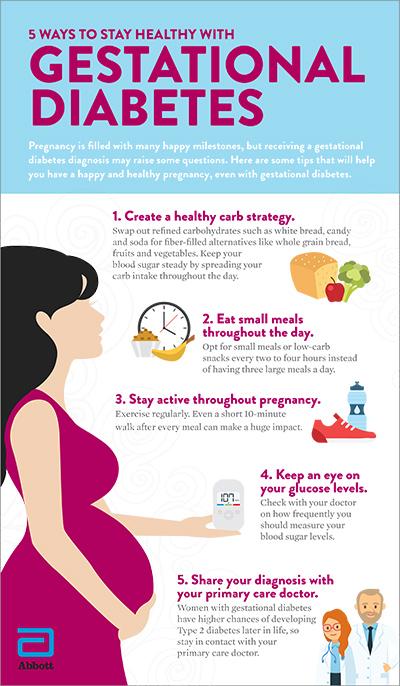 Having A Happy Pregnancy With Gestational Diabetes Abbott Newsroom