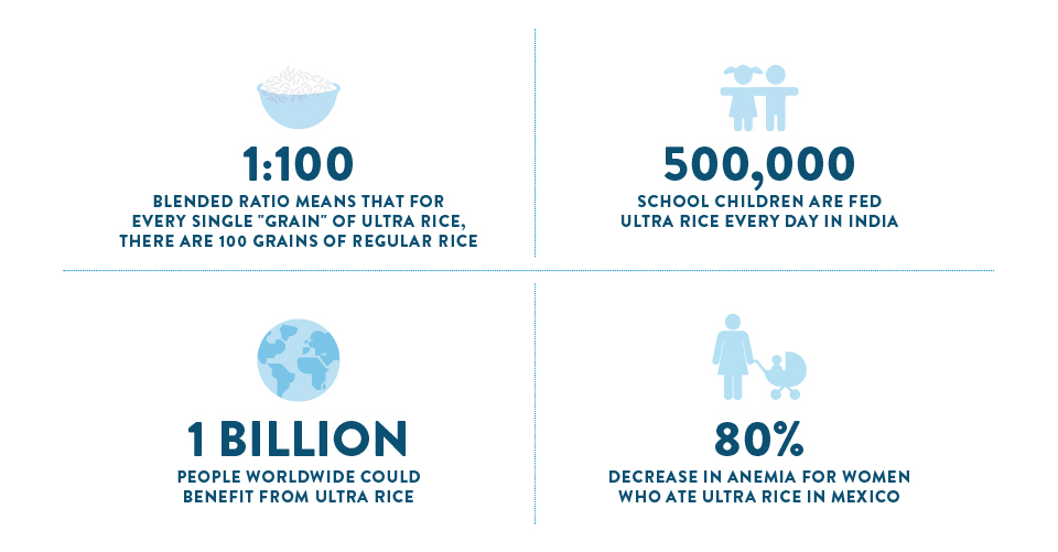 ultra rice