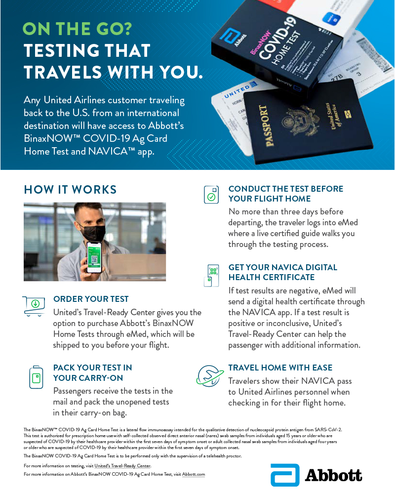Testing While Traveling Infographic