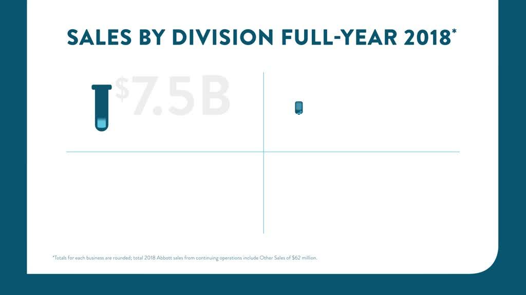 Abbott Reports Full-Year 2018 Results