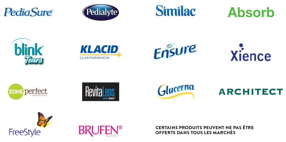 Recognized Brands
