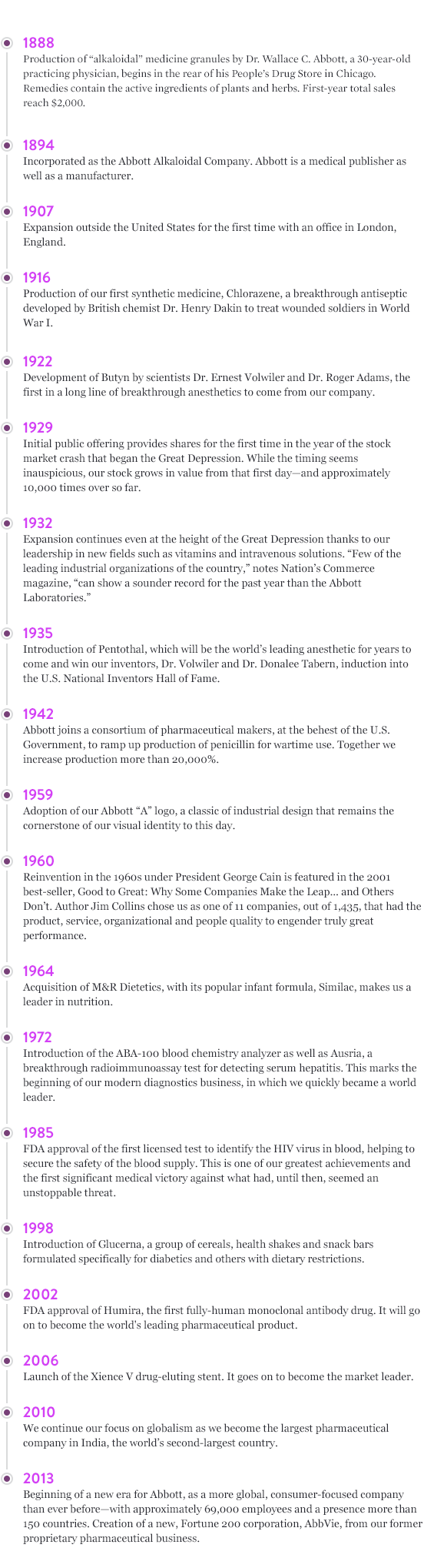 Abbott Heritage Timeline
