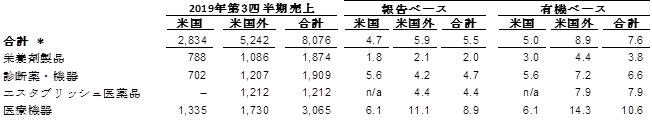 q3-earnings-image1
