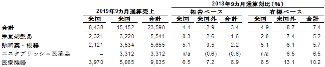 q3-earnings-image2
