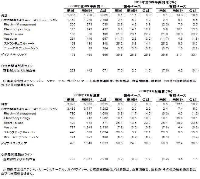 q3-earnings-image6