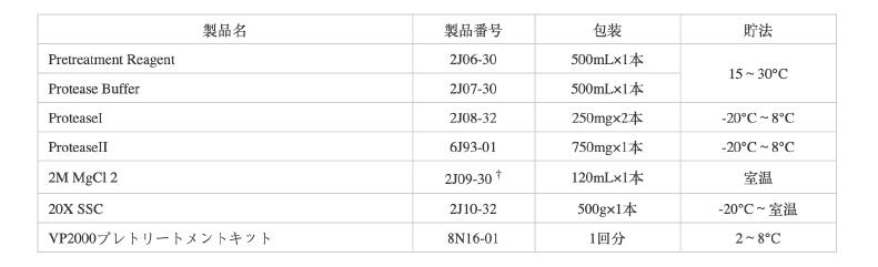 JP-AMD-DNA-FISH-microspec-VP2000-05