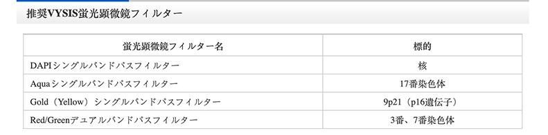 JP-AMD-FISH-CEP3-VYSIS-03
