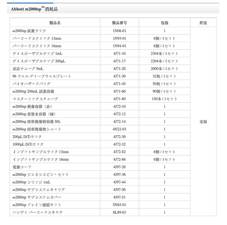 JP-AMD-m2000SP-5