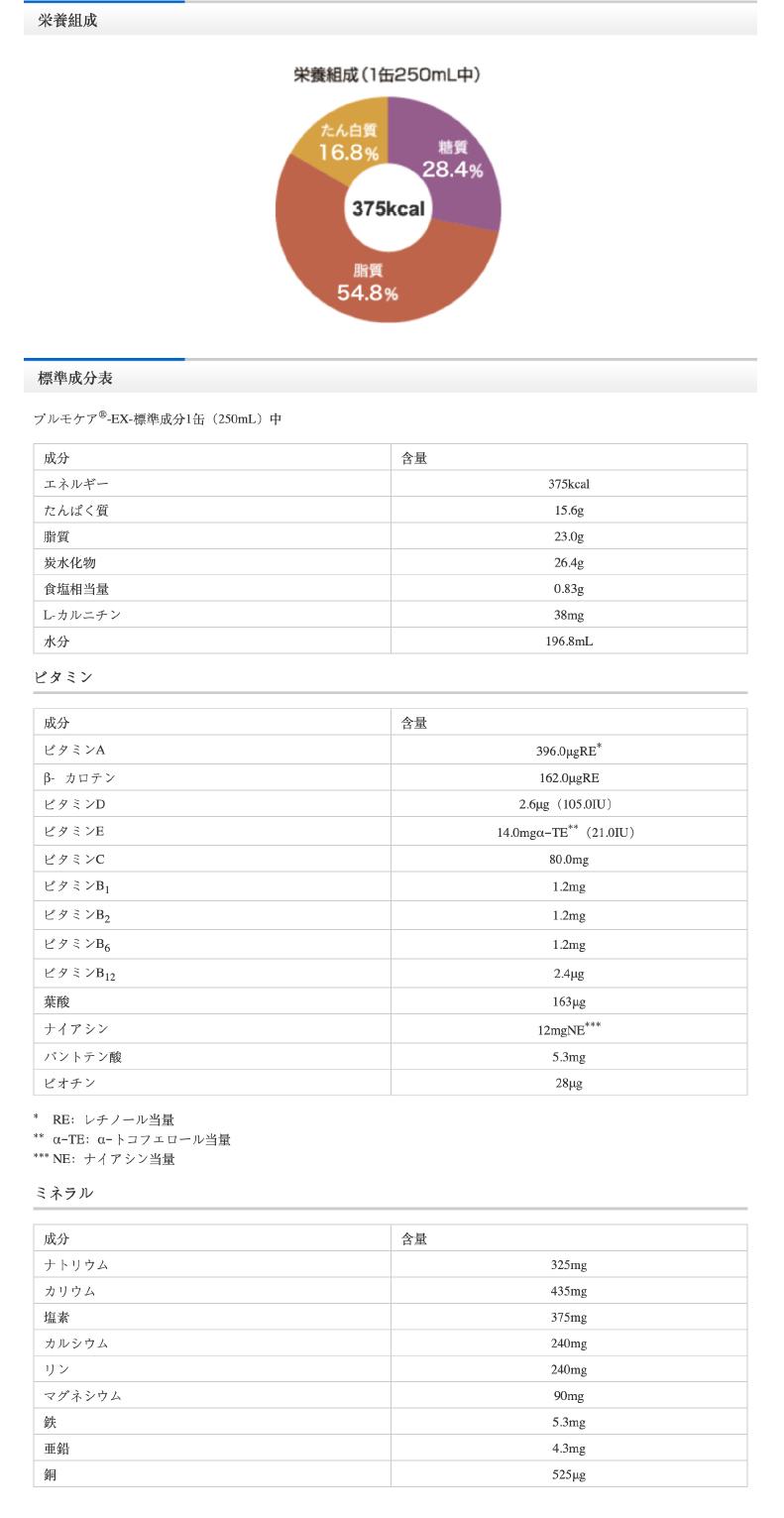 JP-ANI-Pulmocare-prosure-03