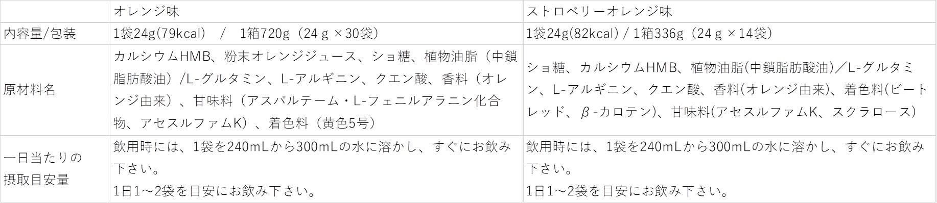 JP-ANI-HMB-Abound-02