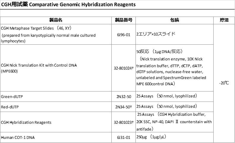 JP-AMD-DNA-FISH-Other-CGH-03