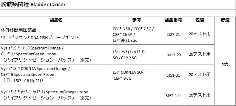 JP-AMD-VYSYS-DNA-3-BladderCancer