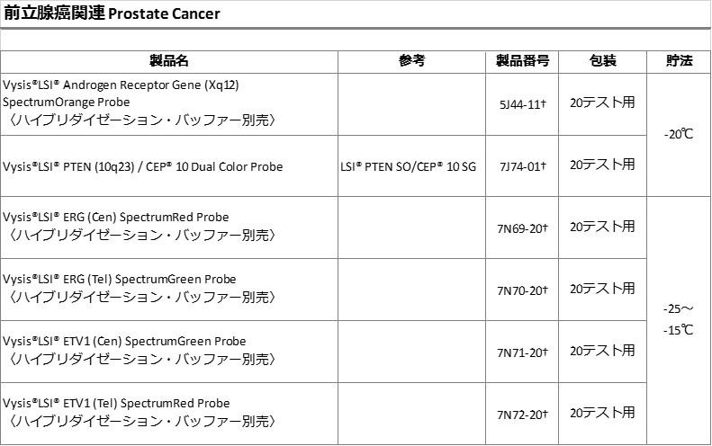 JP-AMD-VYSYS-DNA-4-ProstateCancer